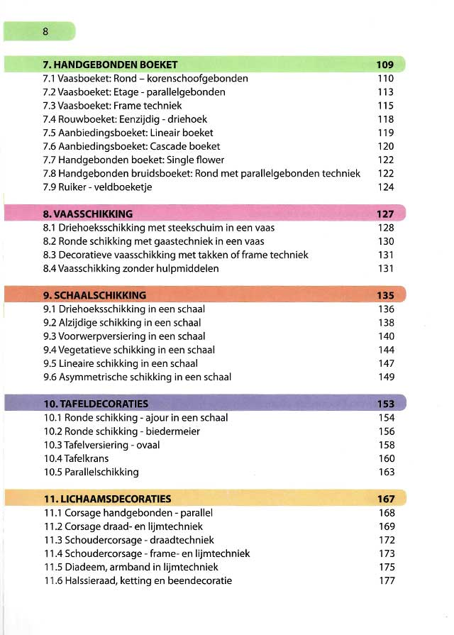 Handboek-bloemschikken-inhoudsopgave-3